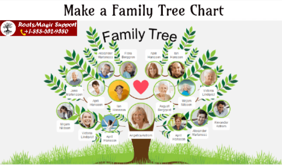 Make A Family Tree Chart